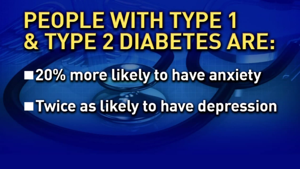 How Diabetes Can Impact Your Mental Health Wear